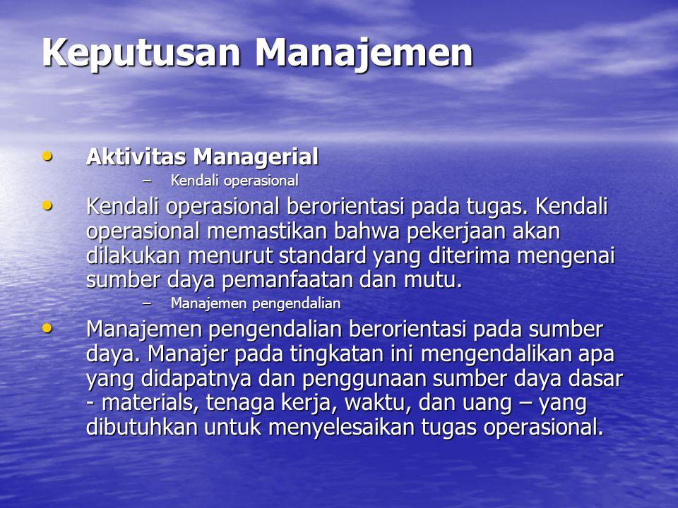 Keputusan Manajemen Aktivitas Managerial