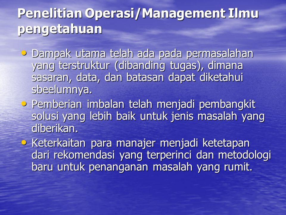 Penelitian Operasi/Management Ilmu pengetahuan