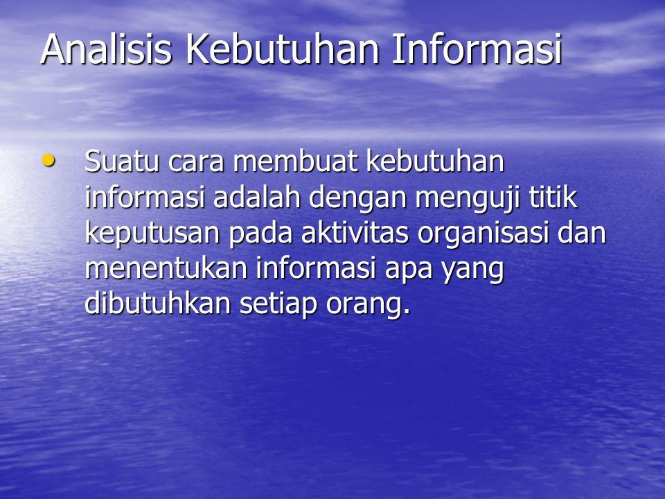Analisis Kebutuhan Informasi