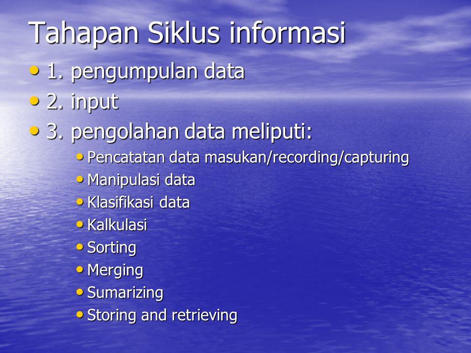 Tahapan Siklus informasi