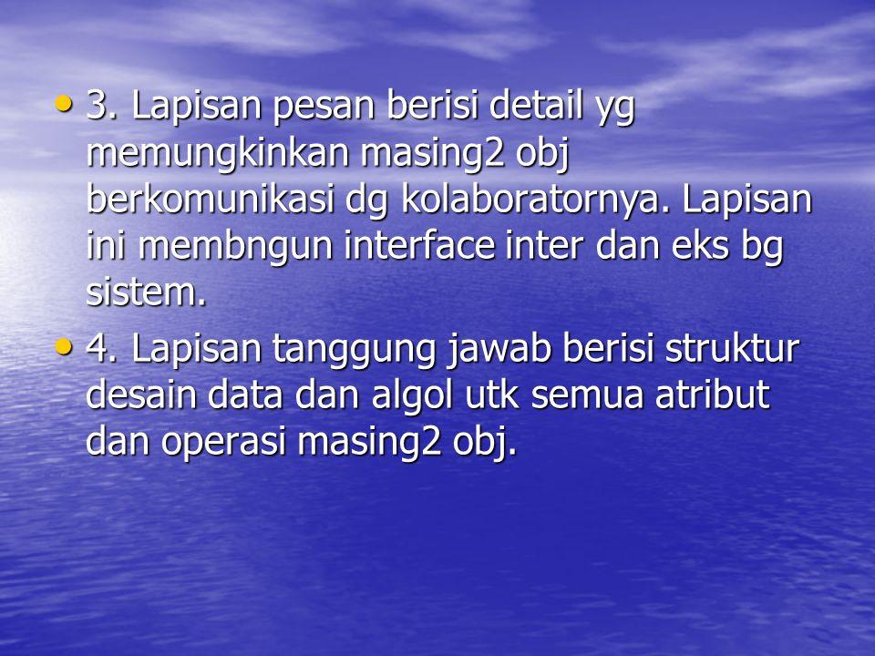 3. Lapisan pesan berisi detail yg memungkinkan masing2 obj berkomunikasi dg kolaboratornya. Lapisan ini membngun interface inter dan eks bg sistem.