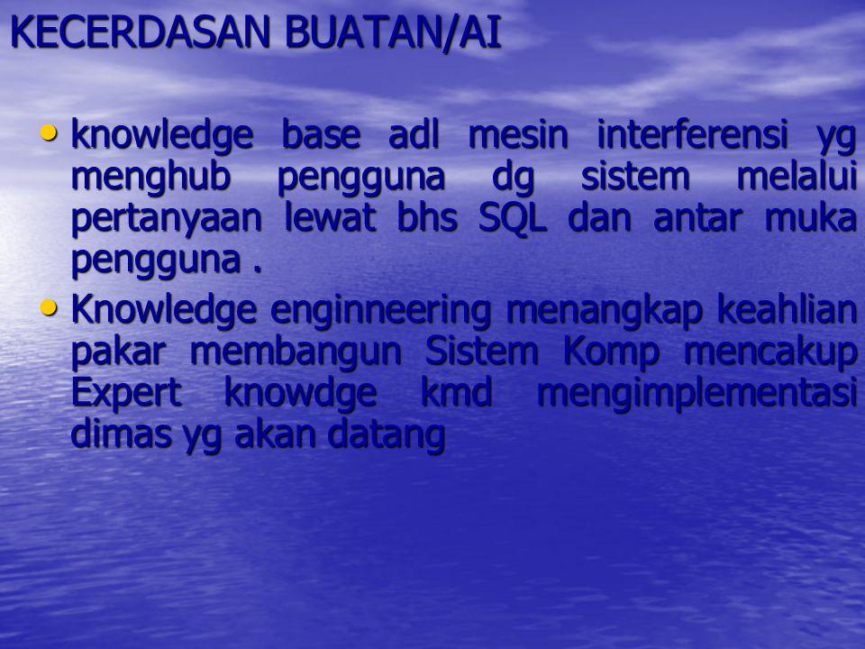 KECERDASAN BUATAN/AI knowledge base adl mesin interferensi yg menghub pengguna dg sistem melalui pertanyaan lewat bhs SQL dan antar muka pengguna .