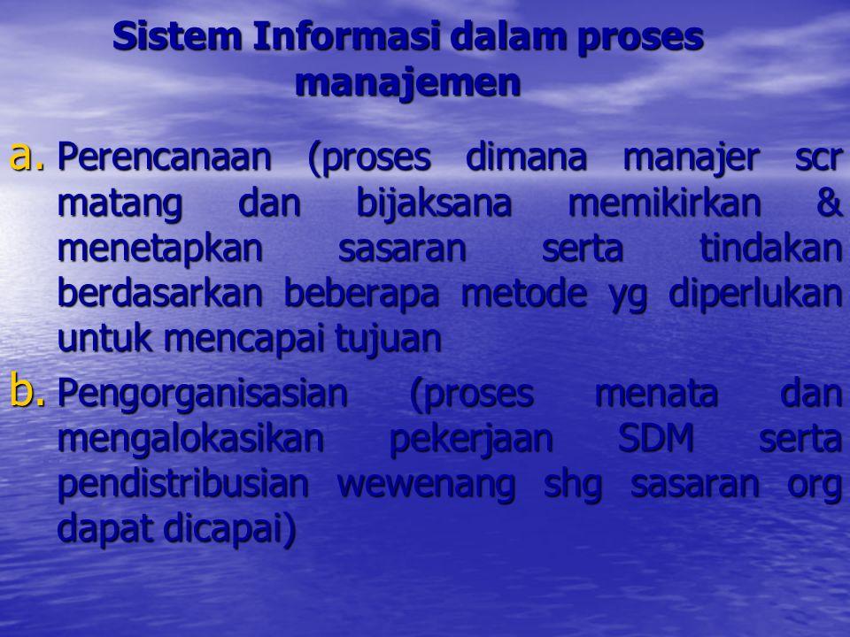 Sistem Informasi dalam proses manajemen