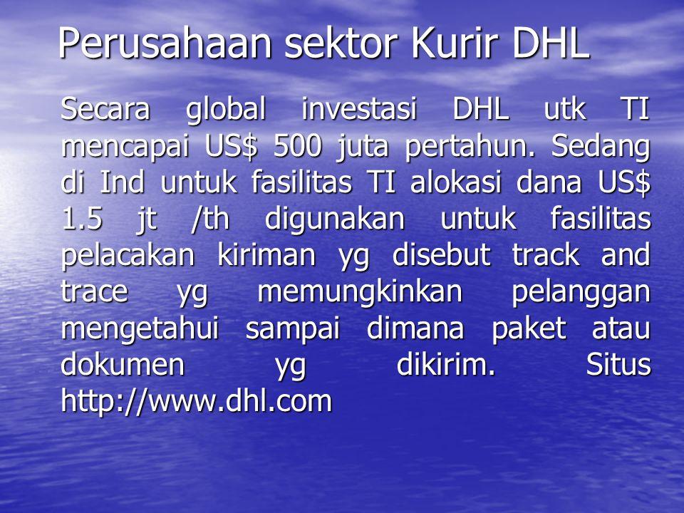 Perusahaan sektor Kurir DHL