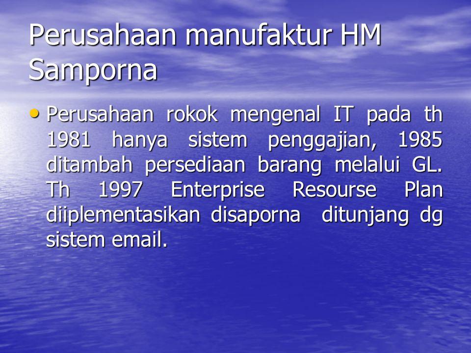 Perusahaan manufaktur HM Samporna