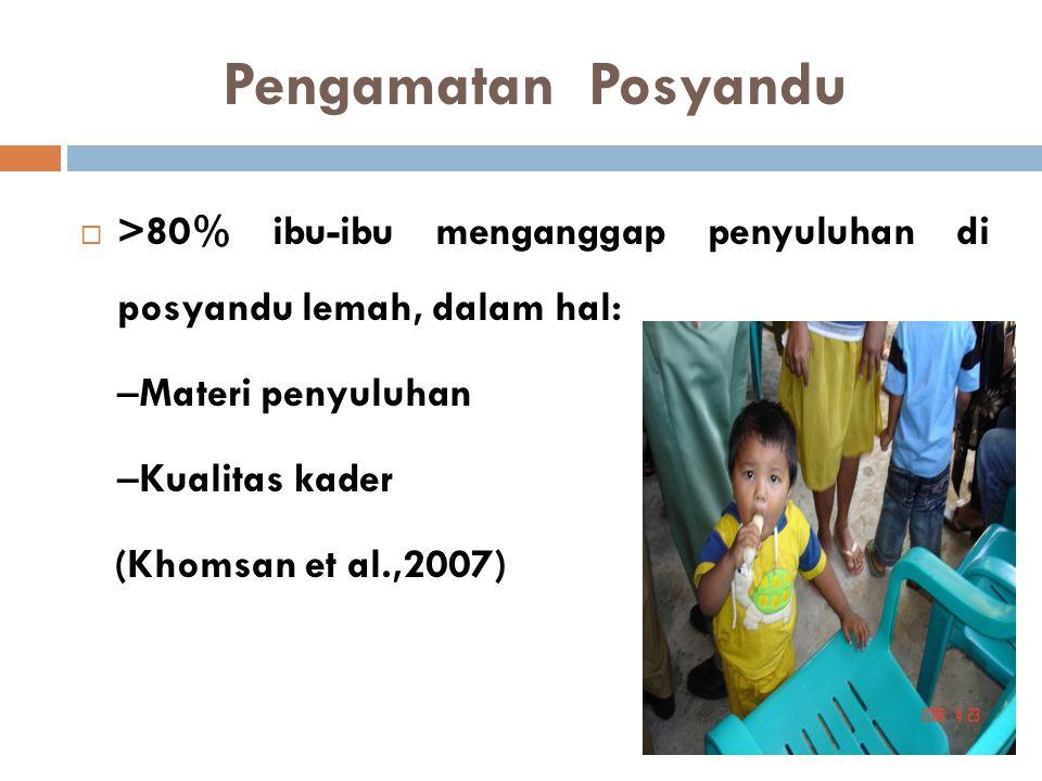Pengamatan Posyandu >80% ibu-ibu menganggap penyuluhan di posyandu lemah, dalam hal: –Materi penyuluhan.