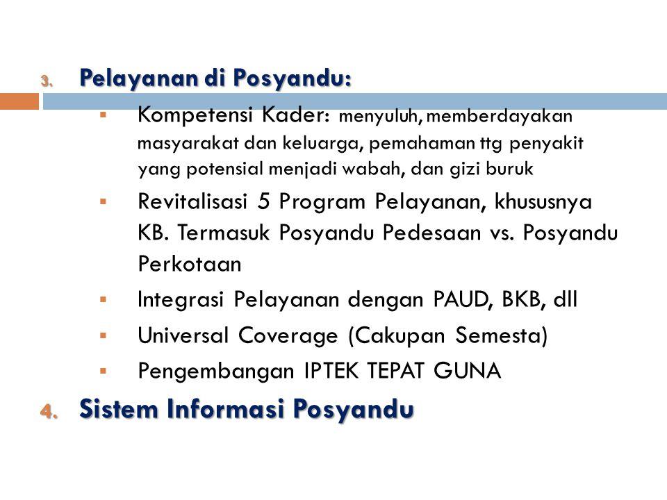 Sistem Informasi Posyandu