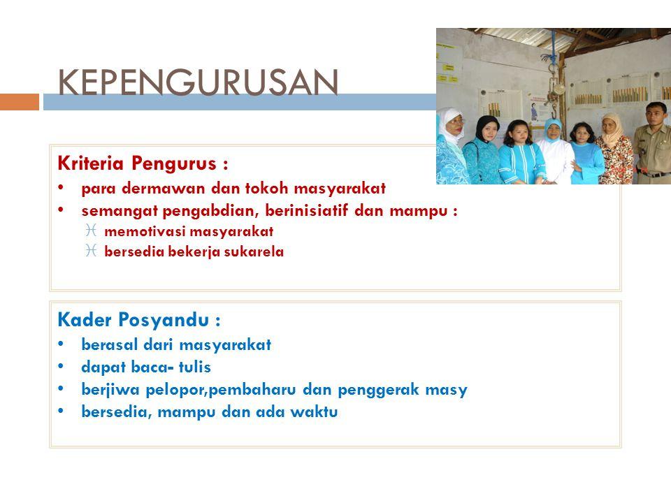 KEPENGURUSAN Kriteria Pengurus : Kader Posyandu :