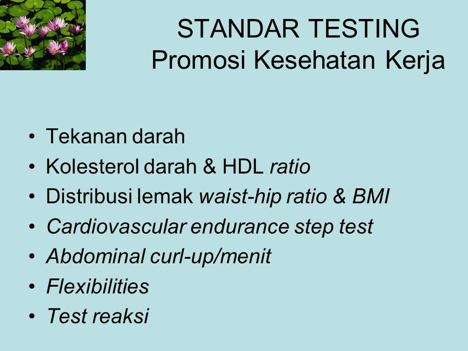 STANDAR TESTING Promosi Kesehatan Kerja