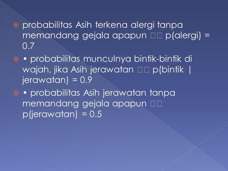 probabilitas Asih terkena alergi tanpa memandang gejala apapun  p(alergi) = 0.7