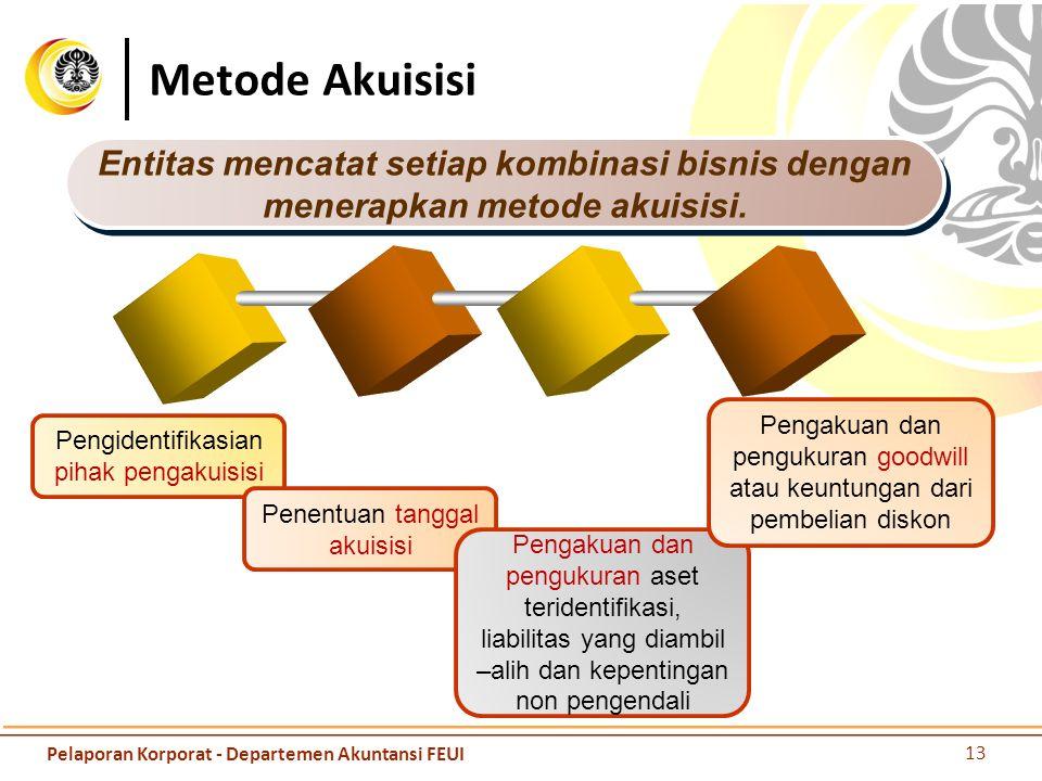Metode Akuisisi Entitas mencatat setiap kombinasi bisnis dengan
