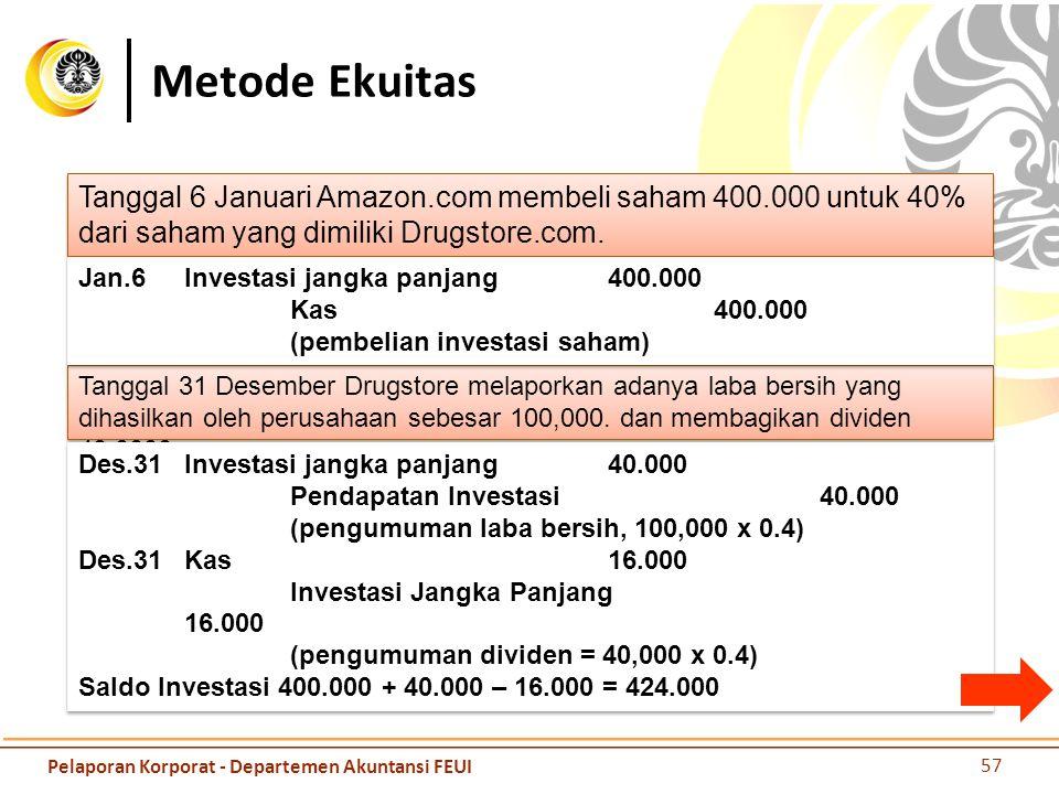 Metode Ekuitas Tanggal 6 Januari Amazon.com membeli saham 400.000 untuk 40% dari saham yang dimiliki Drugstore.com.