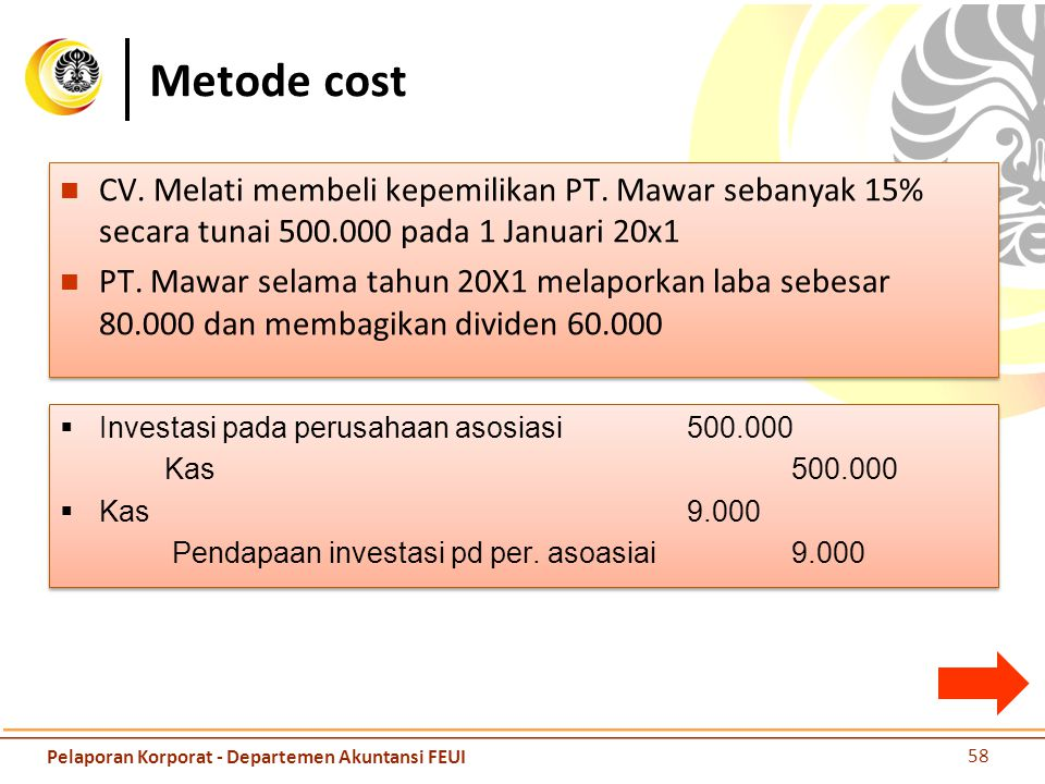 Metode cost CV. Melati membeli kepemilikan PT. Mawar sebanyak 15% secara tunai 500.000 pada 1 Januari 20x1.