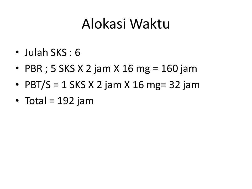 Alokasi Waktu Julah SKS : 6 PBR ; 5 SKS X 2 jam X 16 mg = 160 jam