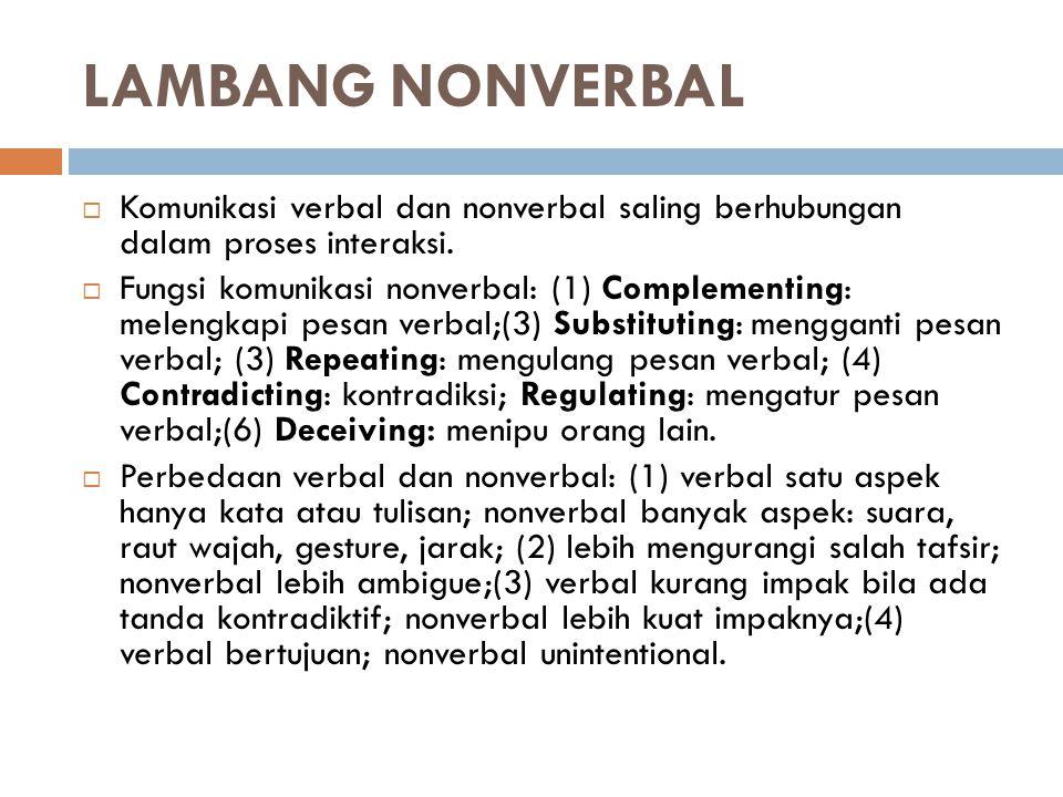 LAMBANG NONVERBAL Komunikasi verbal dan nonverbal saling berhubungan dalam proses interaksi.