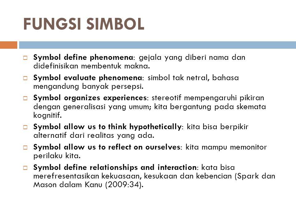 FUNGSI SIMBOL Symbol define phenomena: gejala yang diberi nama dan didefinisikan membentuk makna.