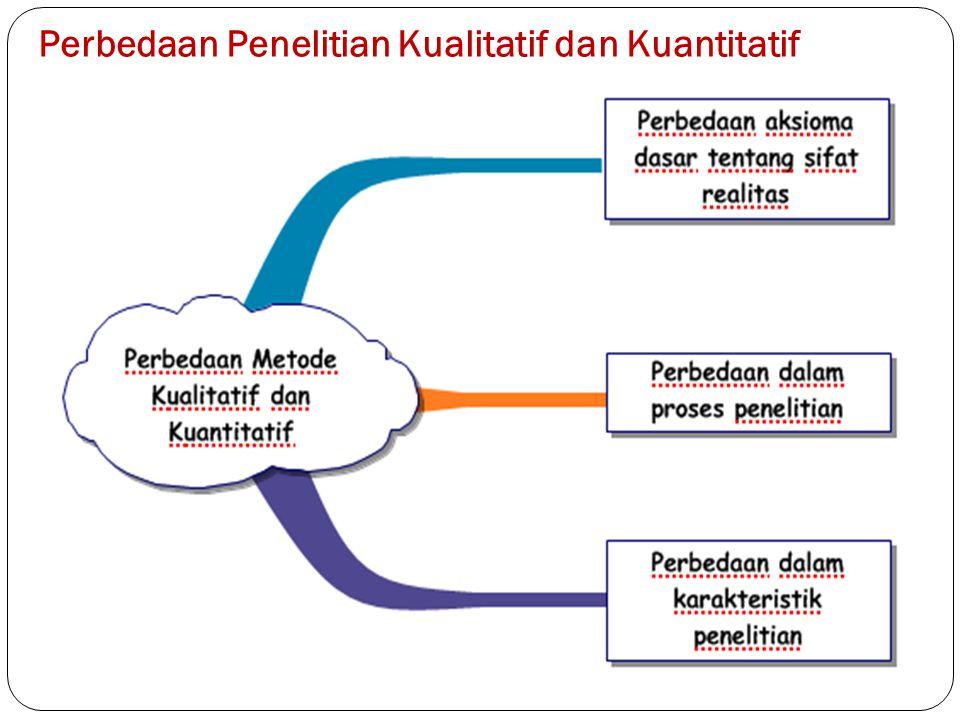 Perbedaan Penelitian Kualitatif dan Kuantitatif