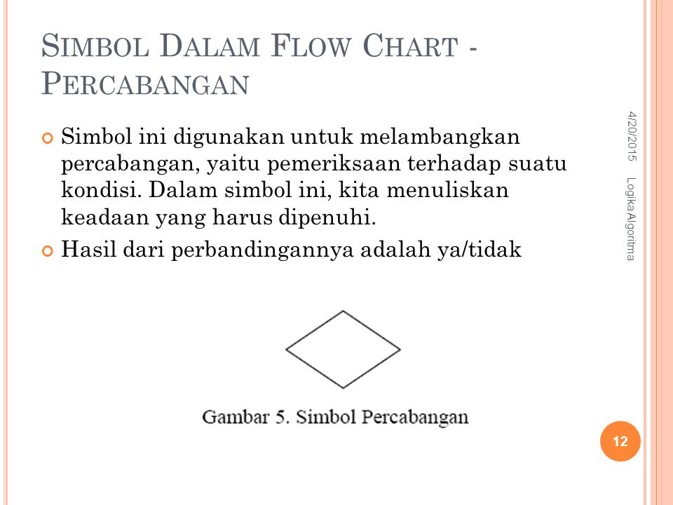 Simbol Dalam Flow Chart - Percabangan