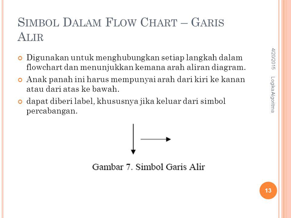 Simbol Dalam Flow Chart – Garis Alir