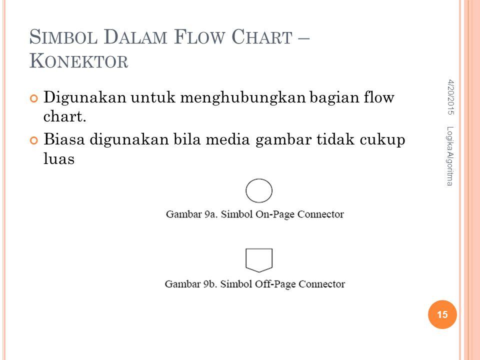 Simbol Dalam Flow Chart – Konektor
