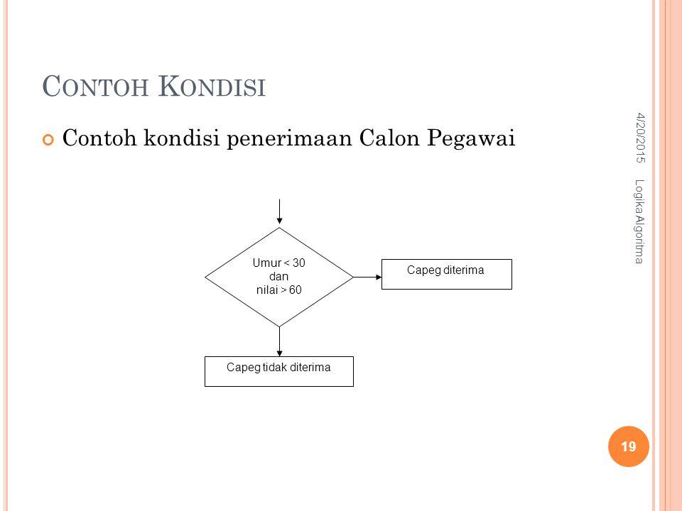 Contoh Kondisi Contoh kondisi penerimaan Calon Pegawai 4/13/2017