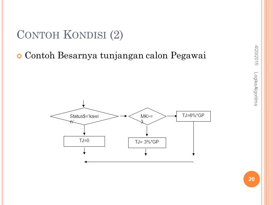 Contoh Kondisi (2) Contoh Besarnya tunjangan calon Pegawai 4/13/2017