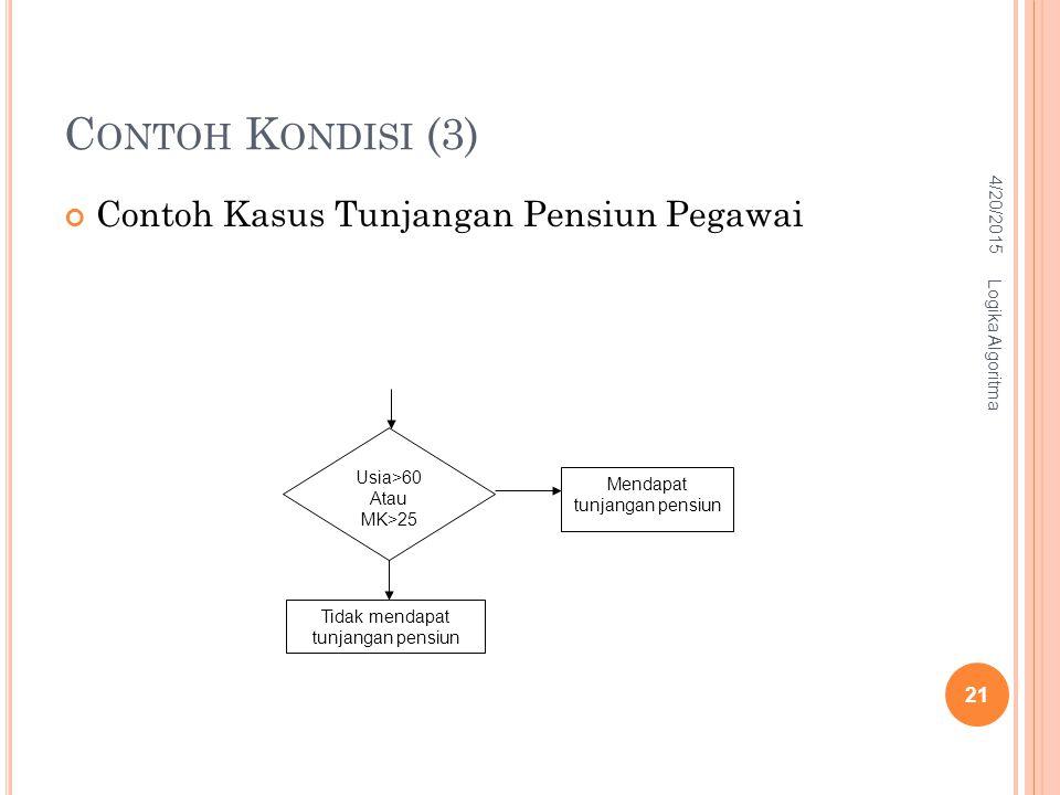 Contoh Kondisi (3) Contoh Kasus Tunjangan Pensiun Pegawai 4/13/2017