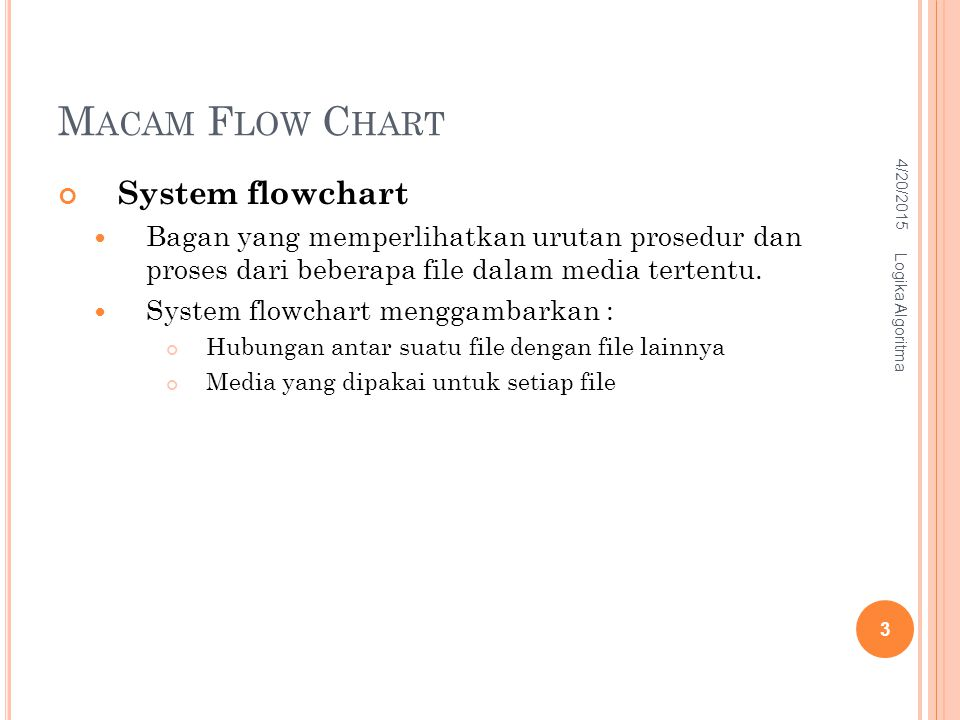 Macam Flow Chart System flowchart