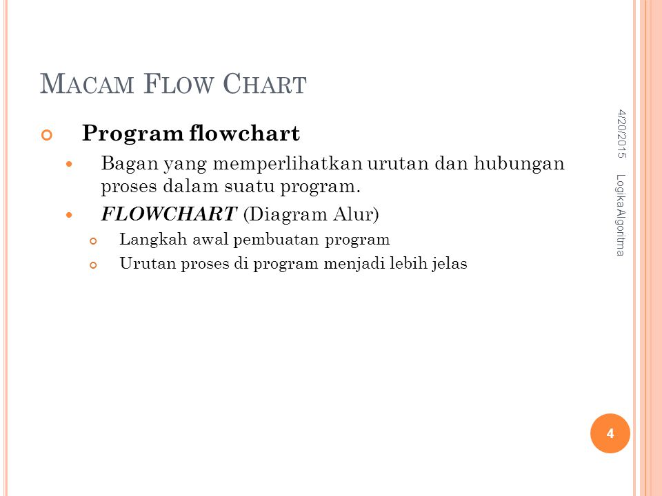 Macam Flow Chart Program flowchart