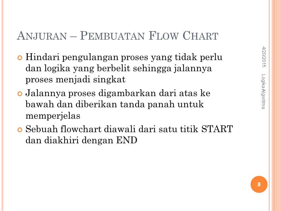Anjuran – Pembuatan Flow Chart