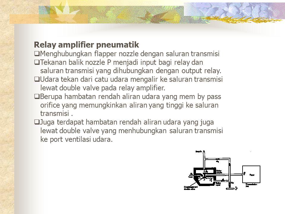Relay amplifier pneumatik