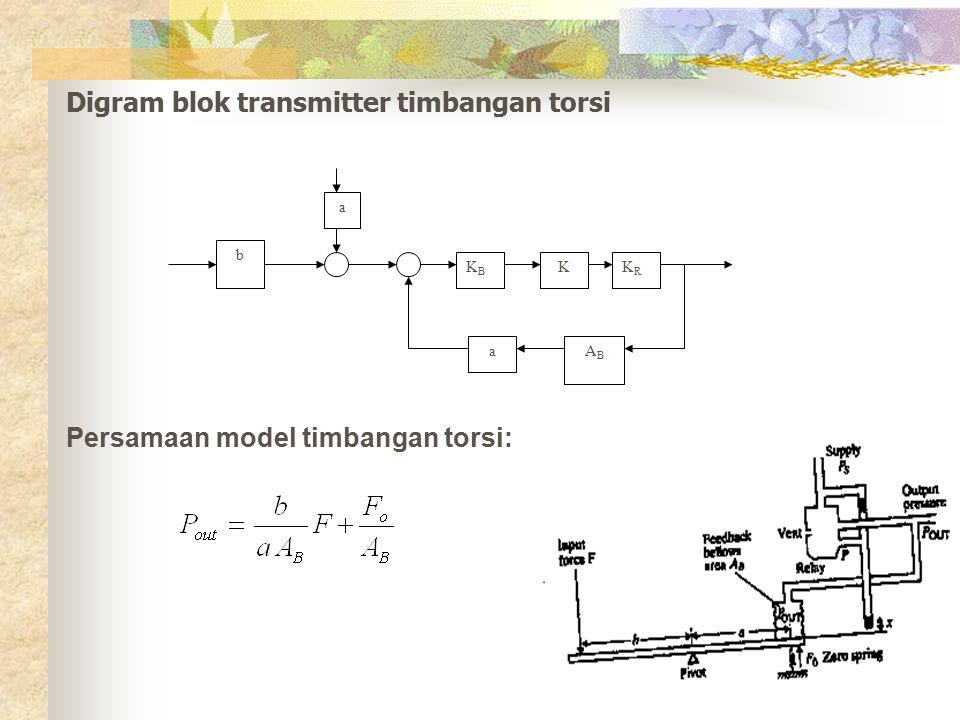 Digram blok transmitter timbangan torsi