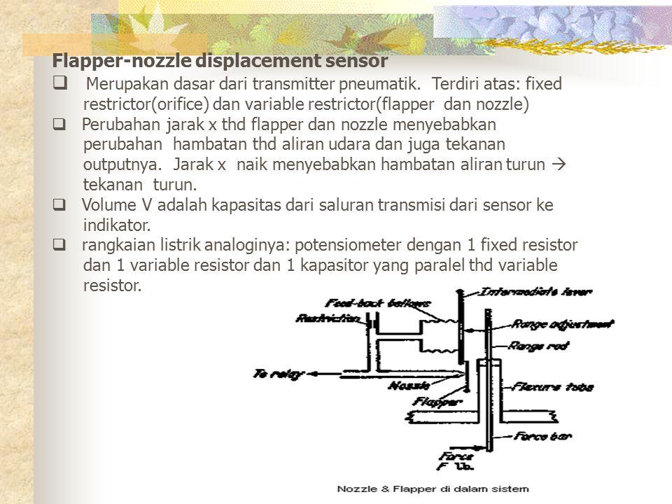Flapper-nozzle displacement sensor