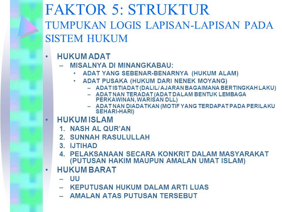 FAKTOR 5: STRUKTUR TUMPUKAN LOGIS LAPISAN-LAPISAN PADA SISTEM HUKUM