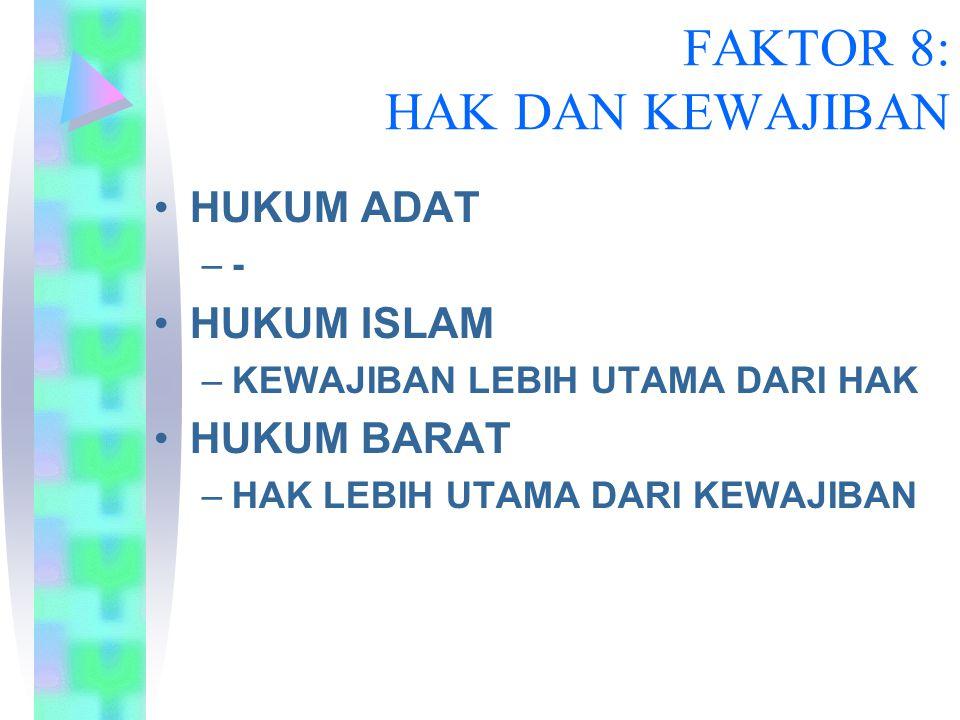 FAKTOR 8: HAK DAN KEWAJIBAN