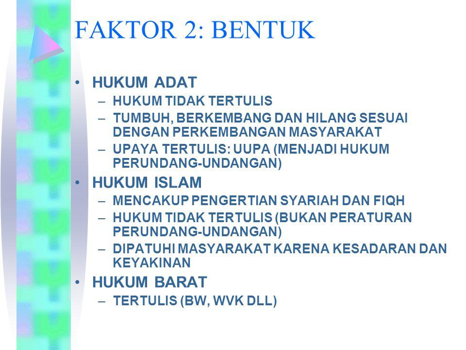 FAKTOR 2: BENTUK HUKUM ADAT HUKUM ISLAM HUKUM BARAT