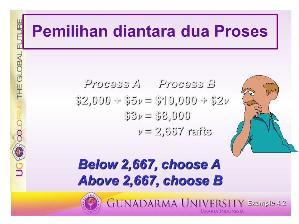 Pemilihan diantara dua Proses