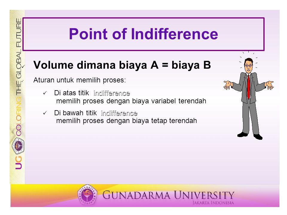 Point of Indifference Volume dimana biaya A = biaya B