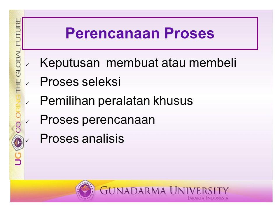 Perencanaan Proses Keputusan membuat atau membeli Proses seleksi