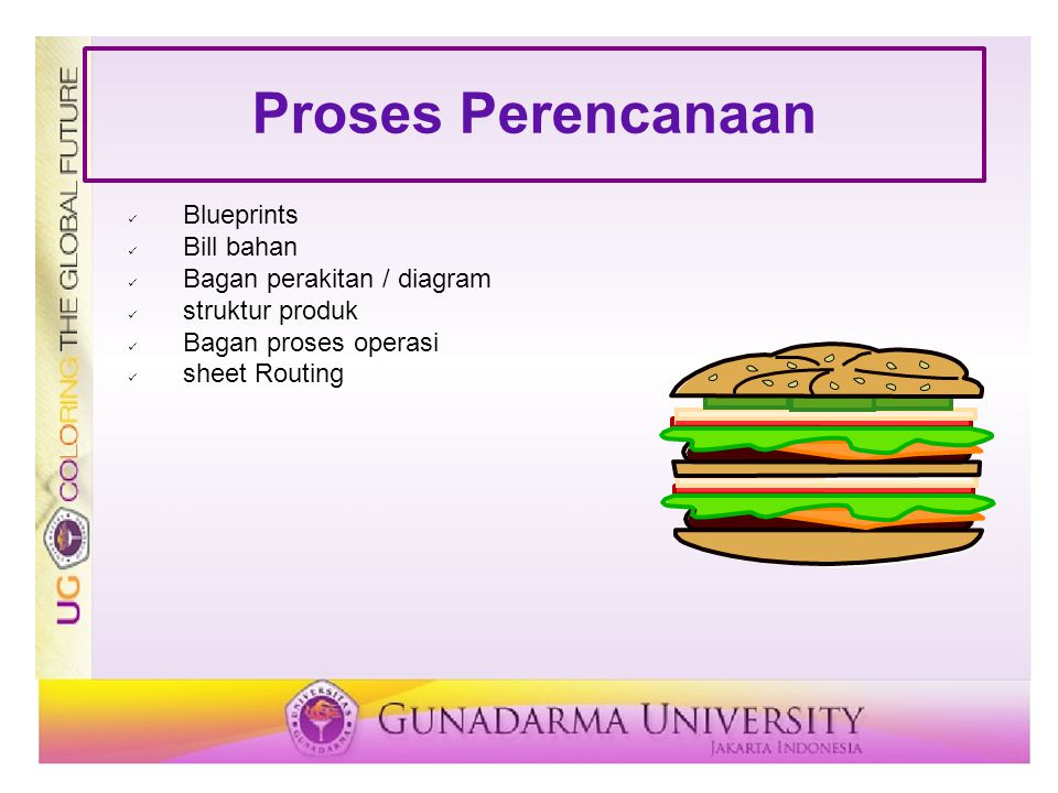 Proses Perencanaan Blueprints Bill bahan Bagan perakitan / diagram