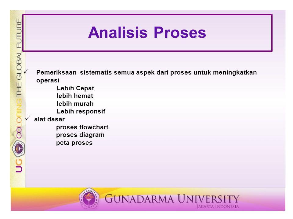 Analisis Proses Pemeriksaan sistematis semua aspek dari proses untuk meningkatkan operasi. Lebih Cepat.