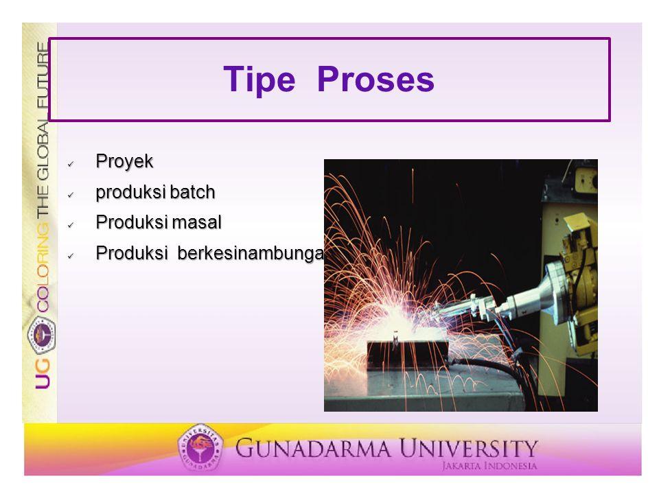 Tipe Proses Proyek produksi batch Produksi masal