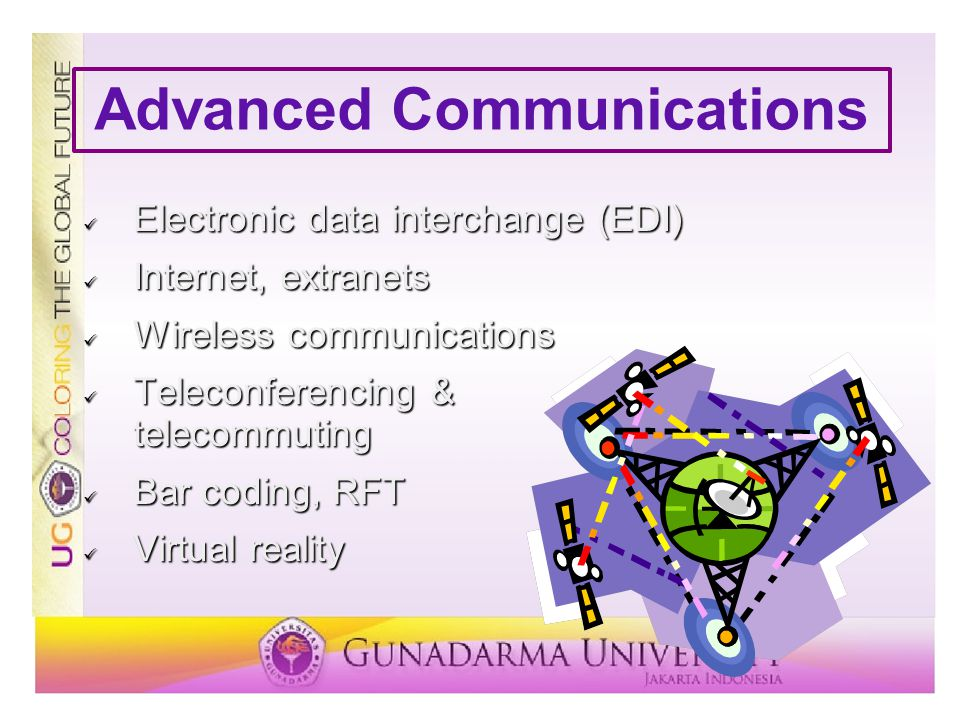 Advanced Communications