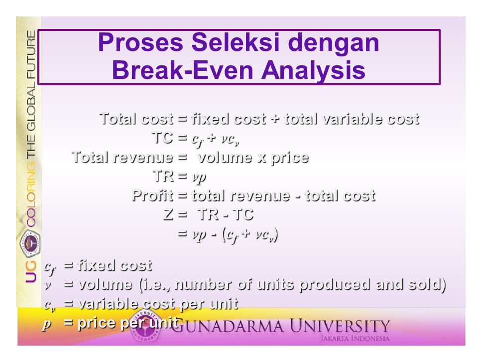 Proses Seleksi dengan Break-Even Analysis