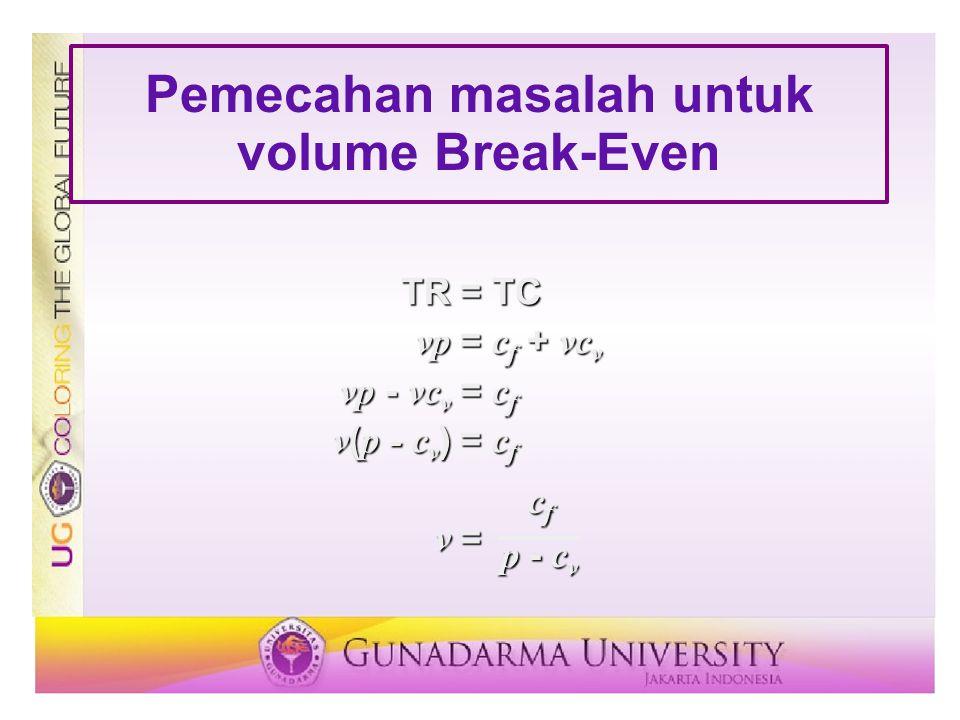 Pemecahan masalah untuk volume Break-Even