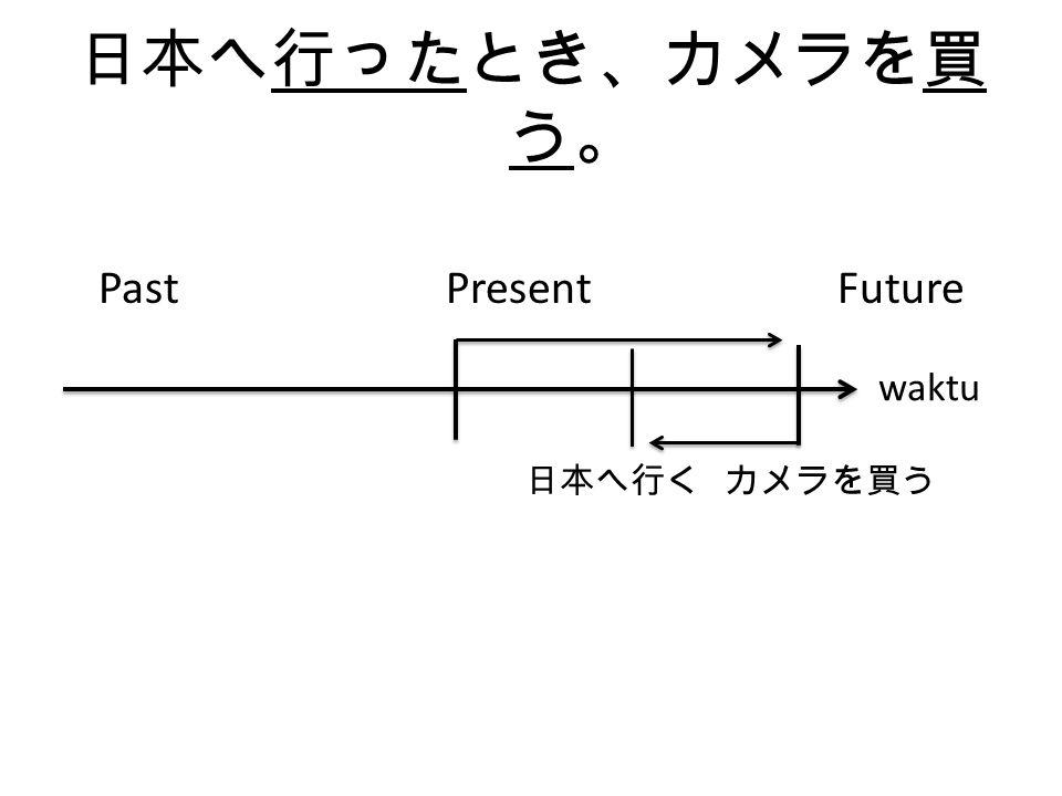 日本へ行ったとき、カメラを買う。 Past Present Future. 日本へ行く カメラを買う.