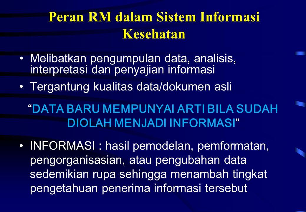Peran RM dalam Sistem Informasi Kesehatan
