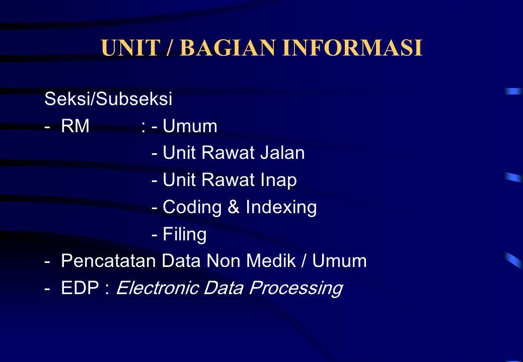 UNIT / BAGIAN INFORMASI