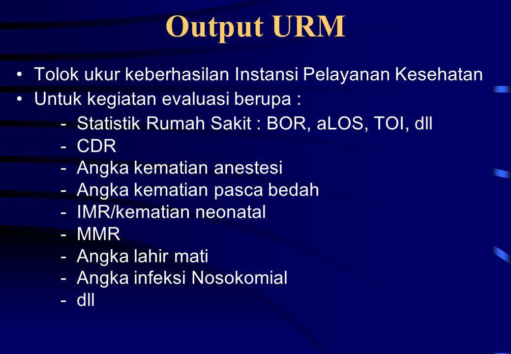 Output URM - Statistik Rumah Sakit : BOR, aLOS, TOI, dll