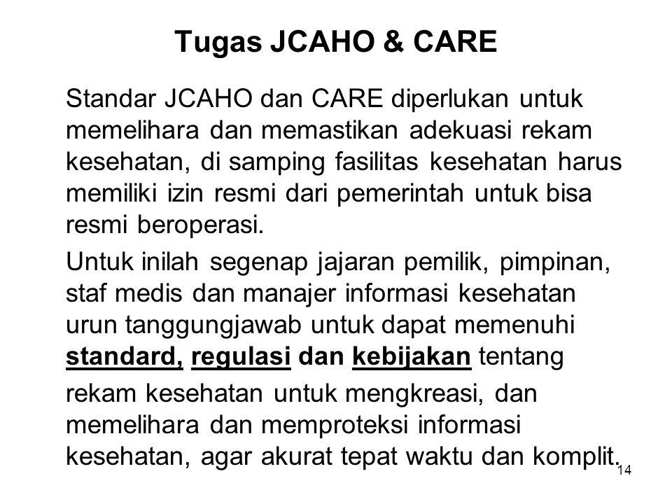 Tugas JCAHO & CARE